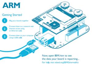 ARM Starter Kit